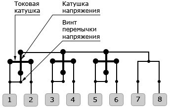 Подключение трехфазного счетчика прямого включения