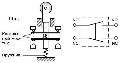 Устройство механического концевого выключателя