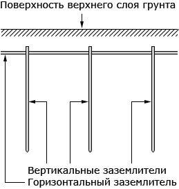 Конструкция ЗУ