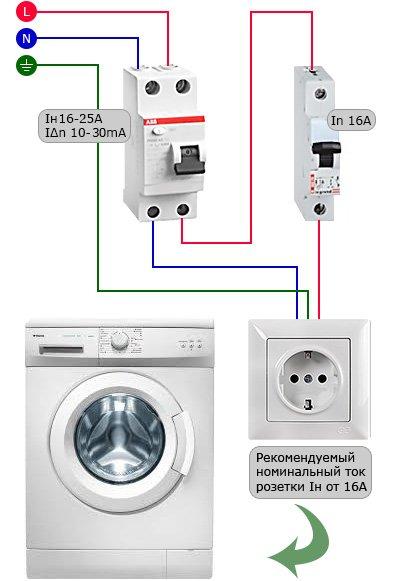 Электрическая схема подключения стиральной машинки