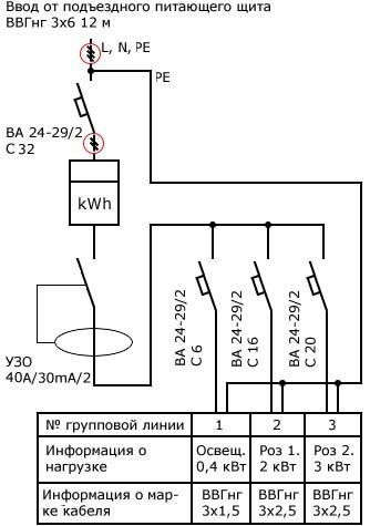 Пример однолинейной схемы электропроводки квартиры