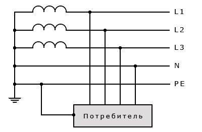Схема TN-C-S