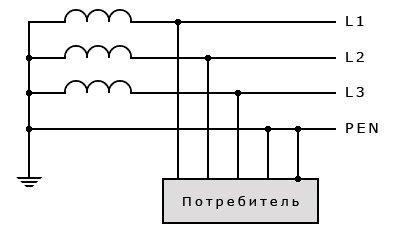 Схема TN-C