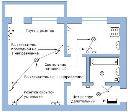 Монтажная схема электропроводки однокомнатной квартиры