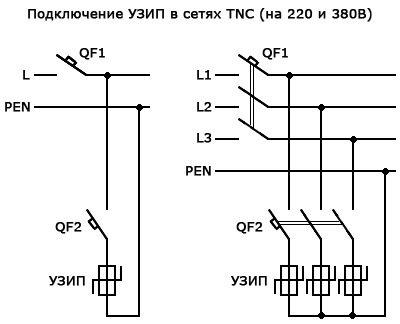Подключение УЗИП в сетях TN-C
