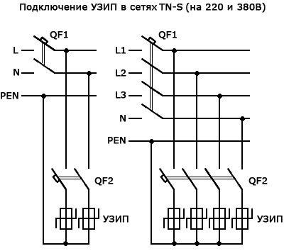 Подключение УЗИП в сетях TN-S